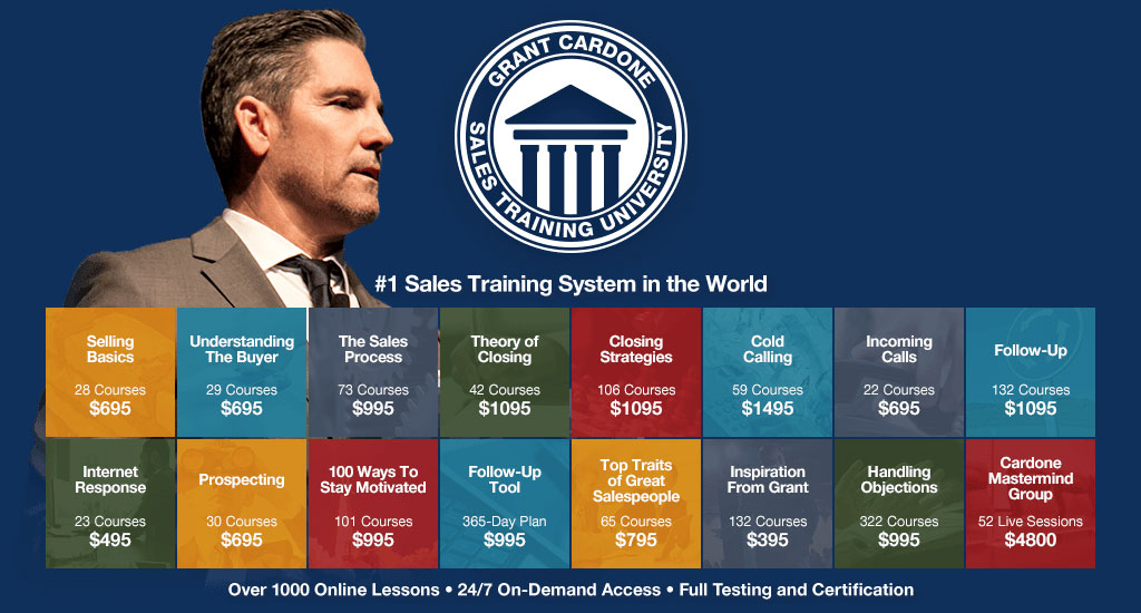 The Sales Manager's Guide To Successful Cardone Training