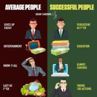 Average or Successful